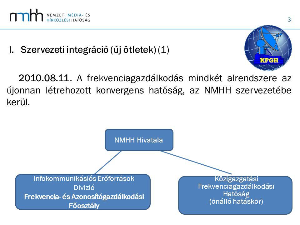 Szervezeti integráció (új ötletek) (1)