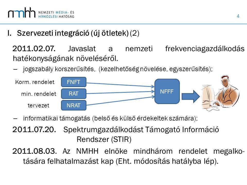 Szervezeti integráció (új ötletek) (2)