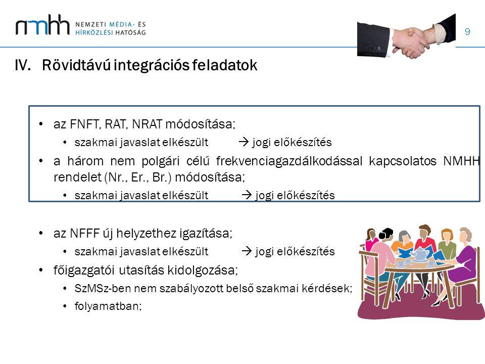 Rövidtávú integrációs feladatok