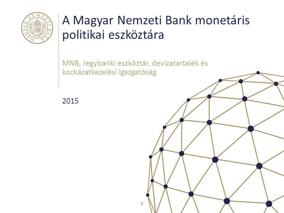 A Magyar Nemzeti Bank monetáris politikai eszköztára
