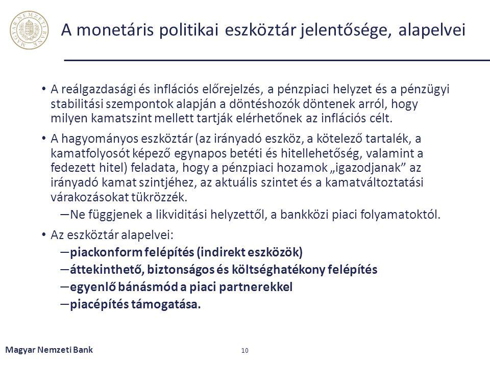 A monetáris politikai eszköztár jelentősége, alapelvei