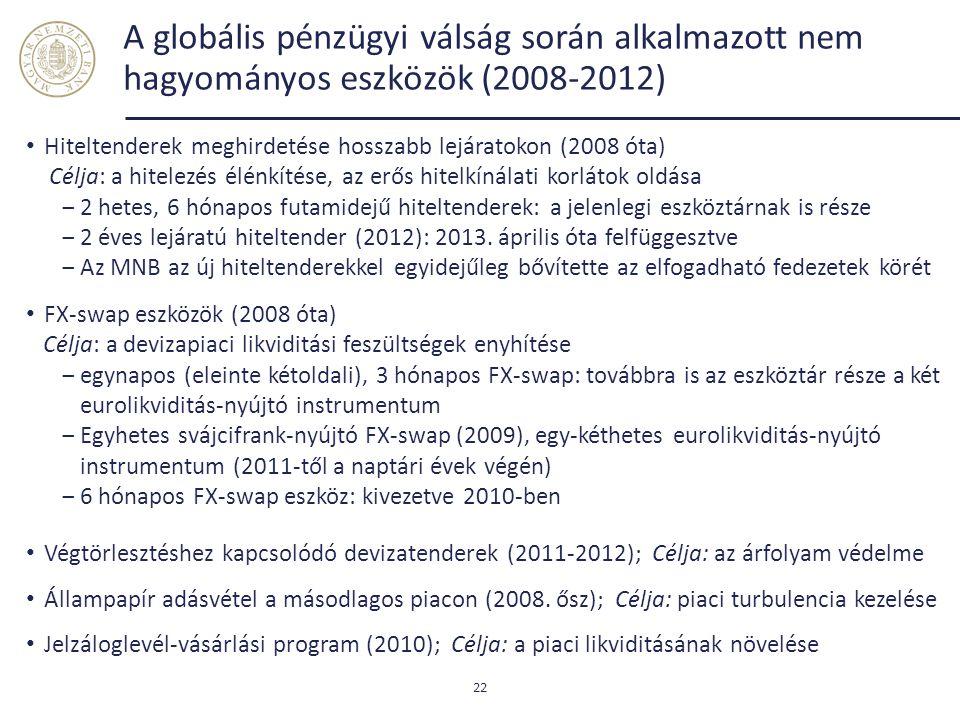 A globális pénzügyi válság során alkalmazott nem hagyományos eszközök (2008-2012)