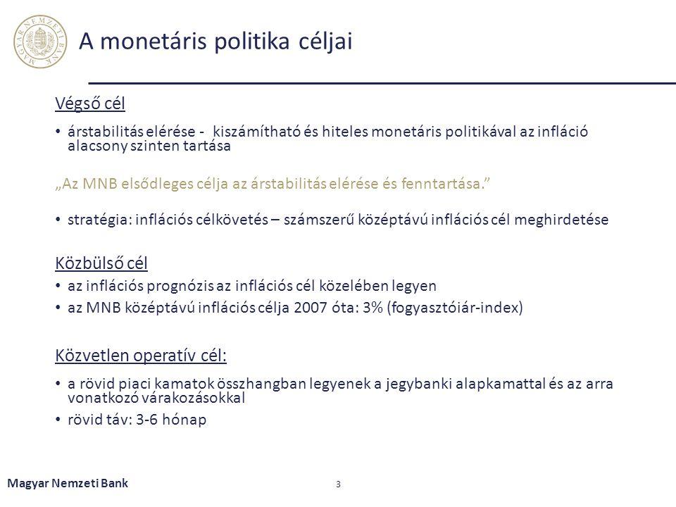 A monetáris politika céljai