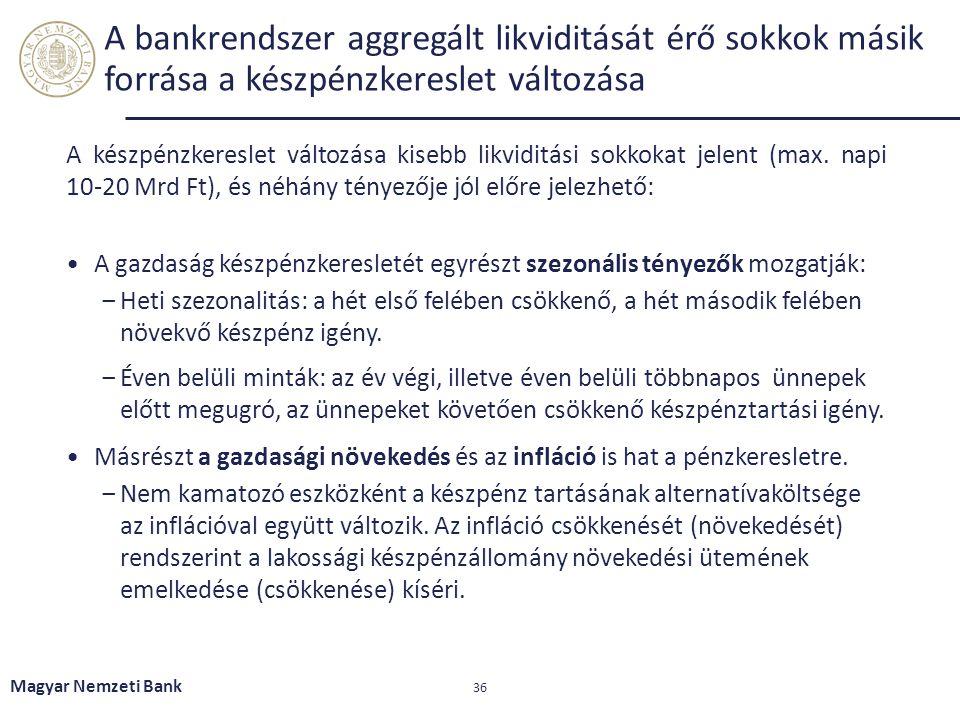 A bankrendszer aggregált likviditását érő sokkok másik forrása a készpénzkereslet változása