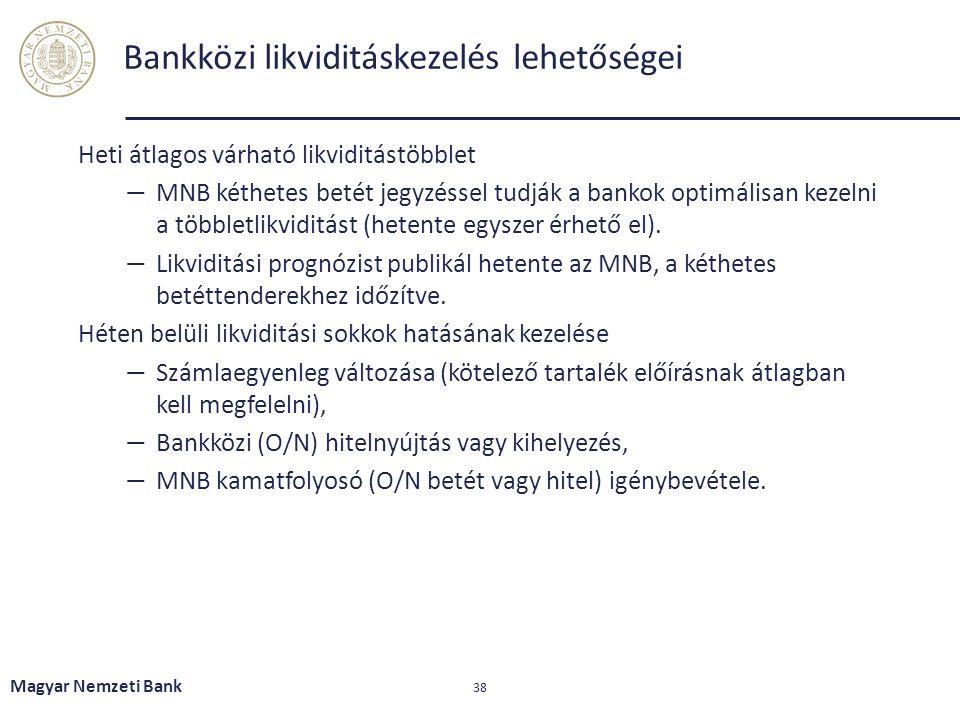 Bankközi likviditáskezelés lehetőségei
