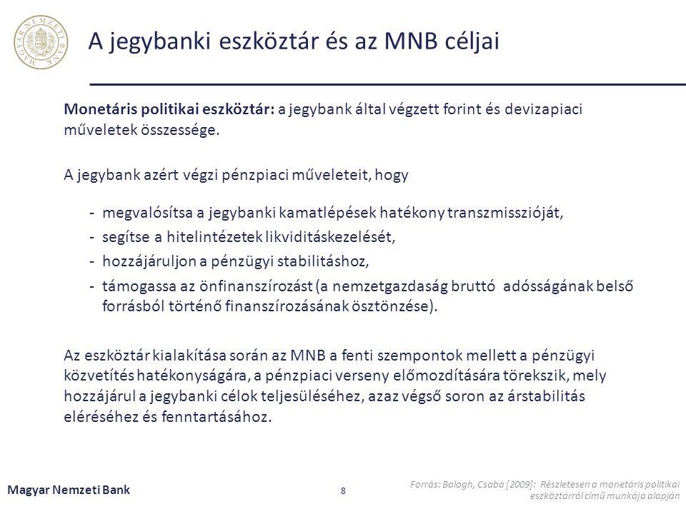 A jegybanki eszköztár és az MNB céljai