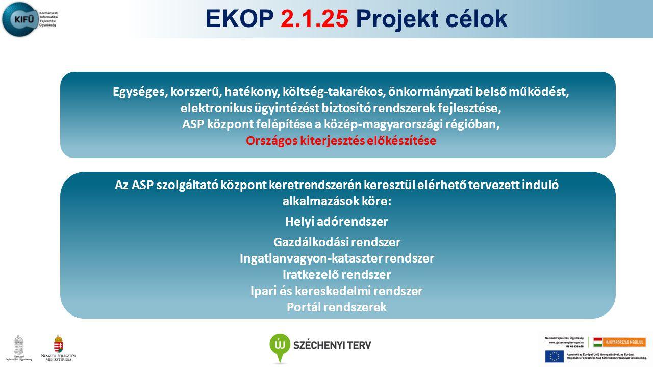 EKOP 2.1.25 Projekt célok