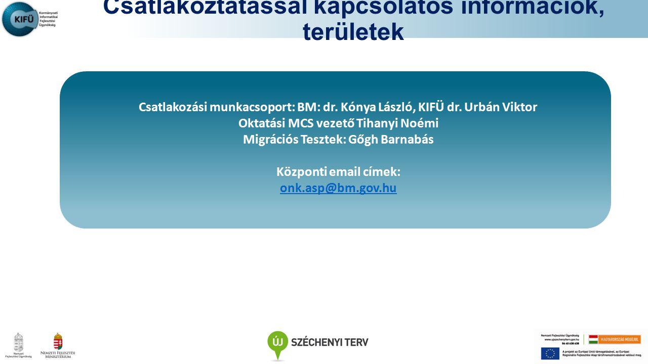 Csatlakoztatással kapcsolatos információk, területek