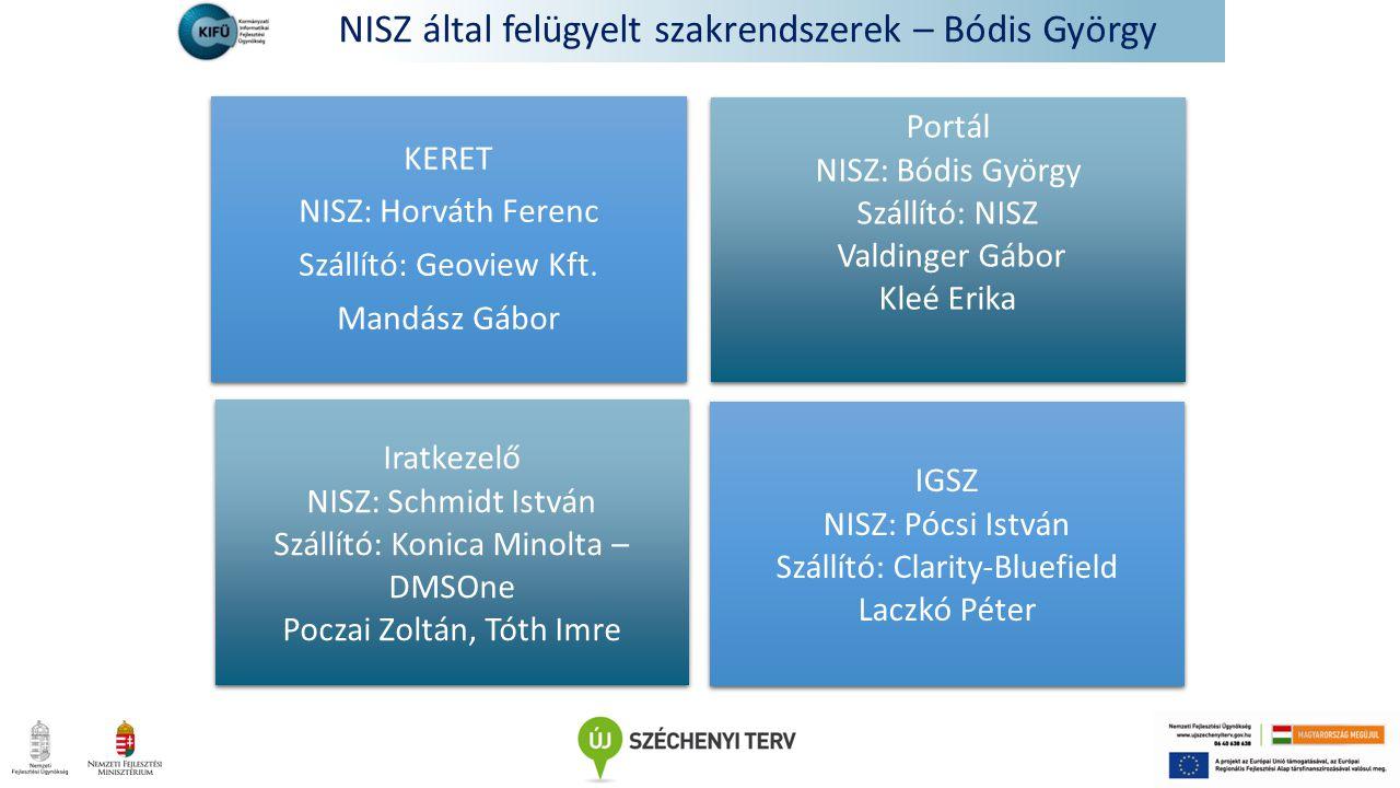 NISZ által felügyelt szakrendszerek – Bódis György