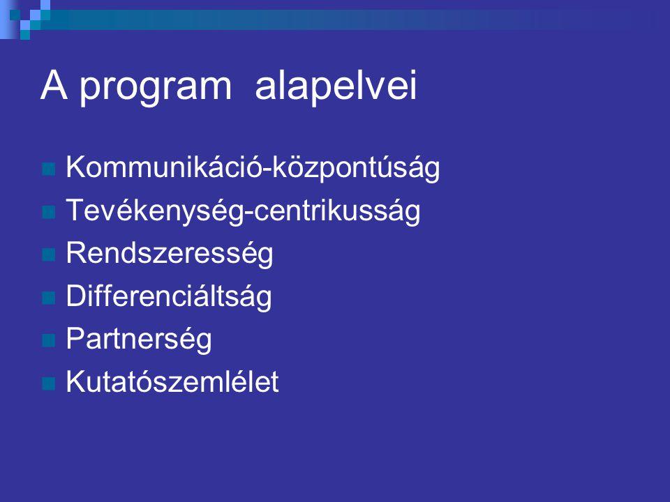 A program alapelvei Kommunikáció-központúság Tevékenység-centrikusság