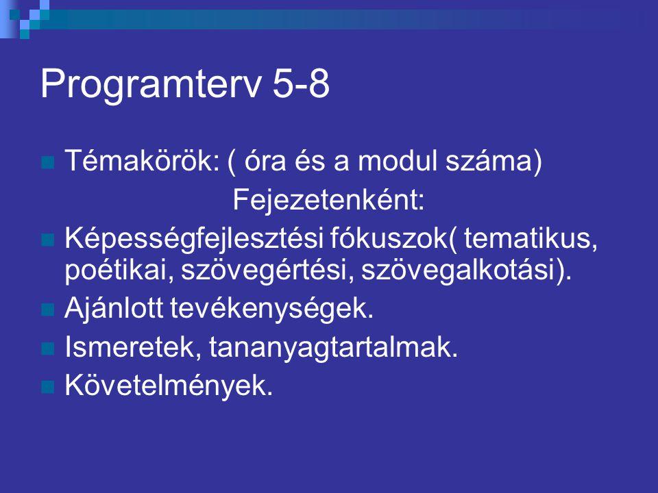 Programterv 5-8 Témakörök: ( óra és a modul száma) Fejezetenként: