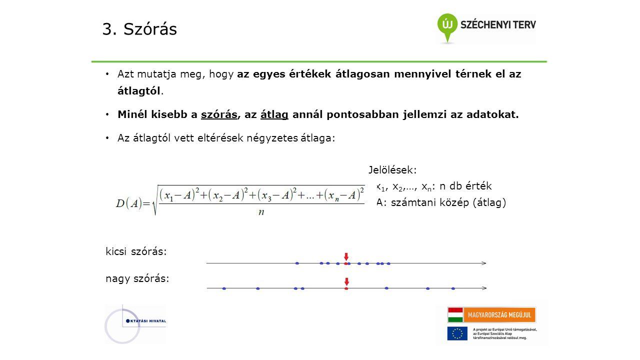 3. Szórás Azt mutatja meg, hogy az egyes értékek átlagosan mennyivel térnek el az átlagtól.