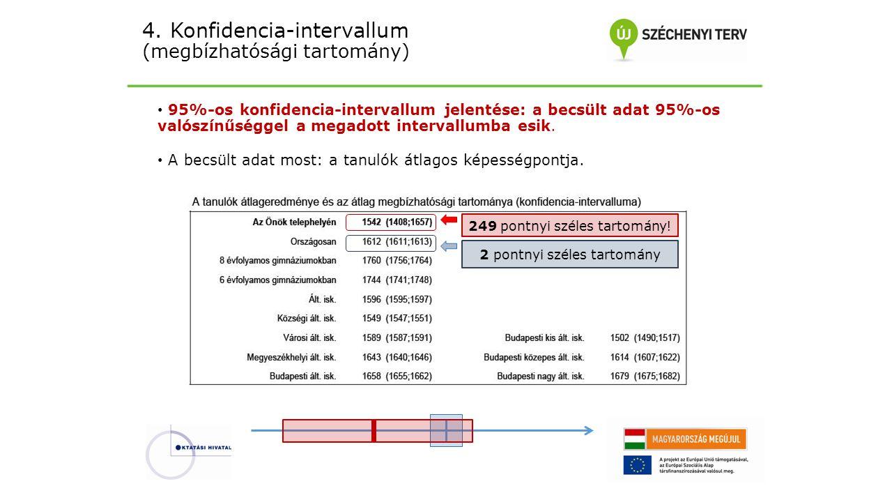4. Konfidencia-intervallum (megbízhatósági tartomány)