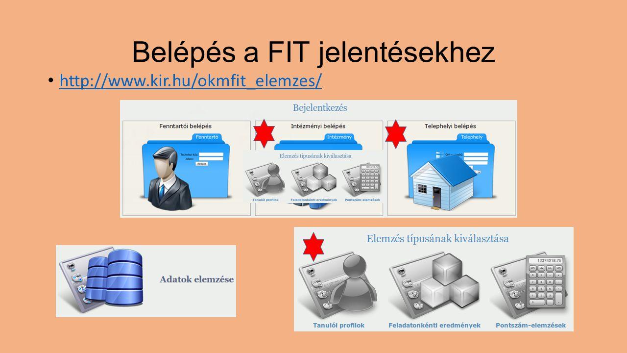 Belépés a FIT jelentésekhez