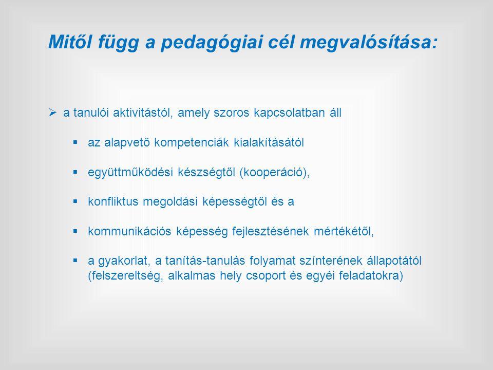 Mitől függ a pedagógiai cél megvalósítása:
