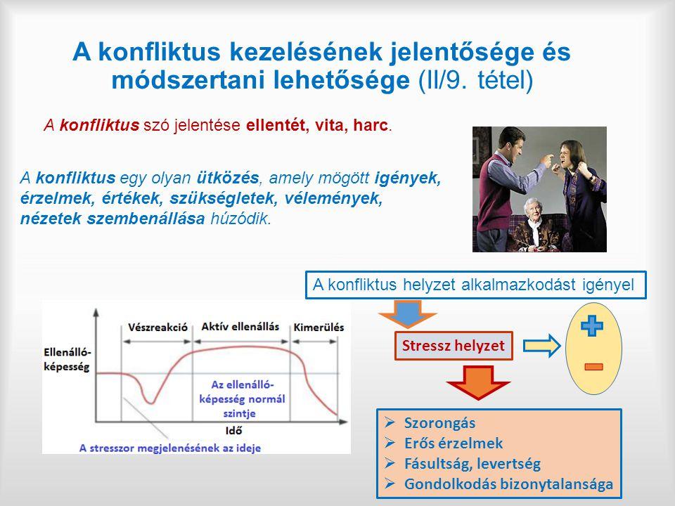 A konfliktus kezelésének jelentősége és módszertani lehetősége (II/9