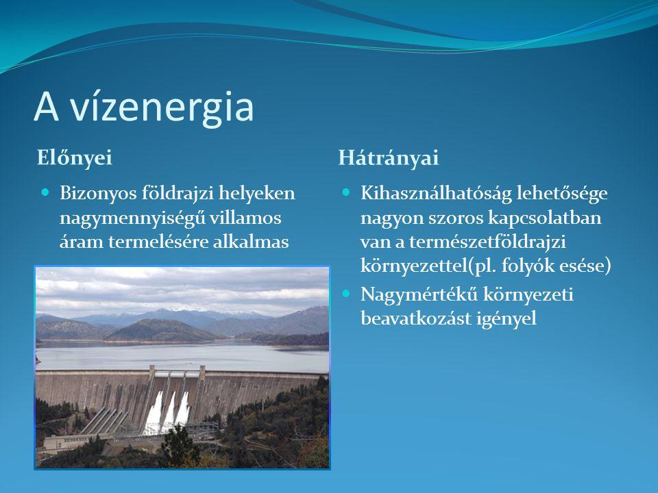 A vízenergia Előnyei Hátrányai