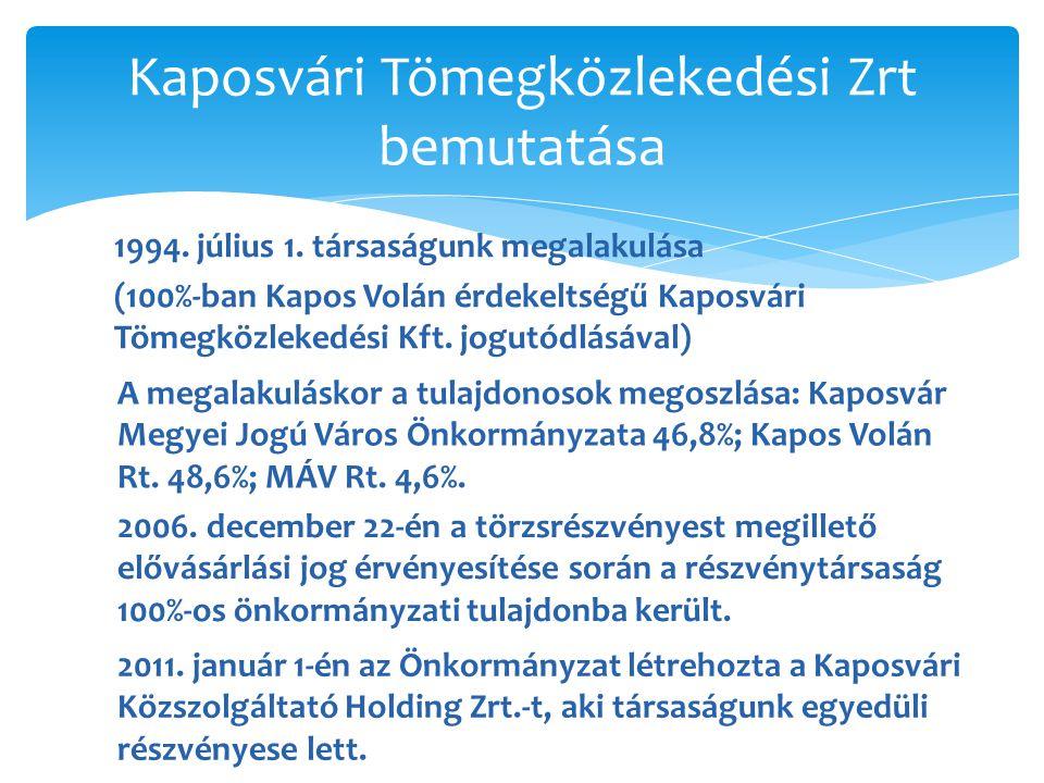 Kaposvári Tömegközlekedési Zrt bemutatása