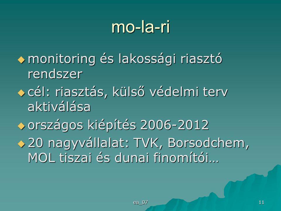 mo-la-ri monitoring és lakossági riasztó rendszer