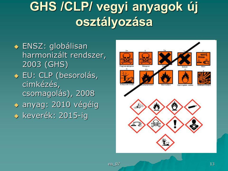 GHS /CLP/ vegyi anyagok új osztályozása