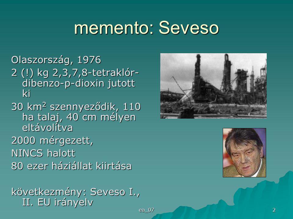 memento: Seveso Olaszország, 1976