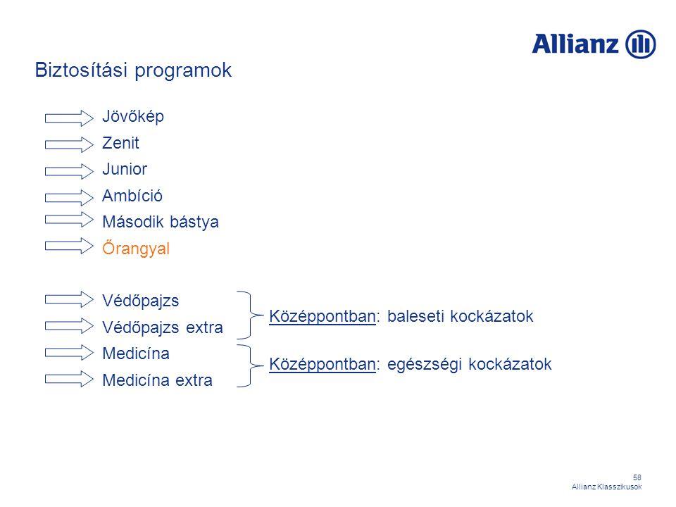 Biztosítási programok