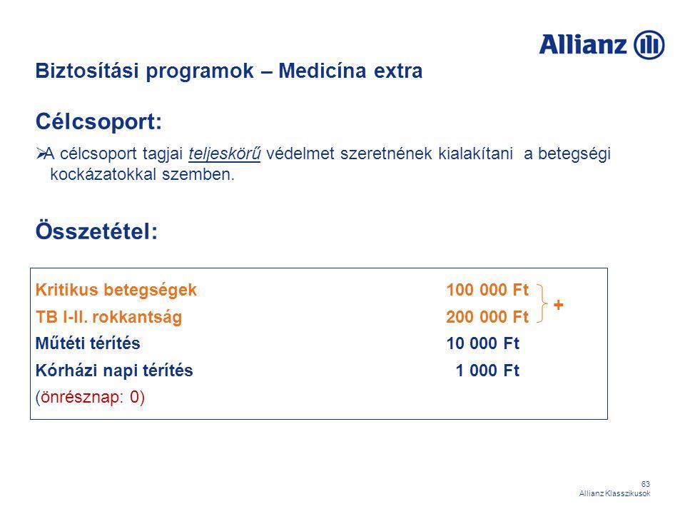 Biztosítási programok – Medicína extra