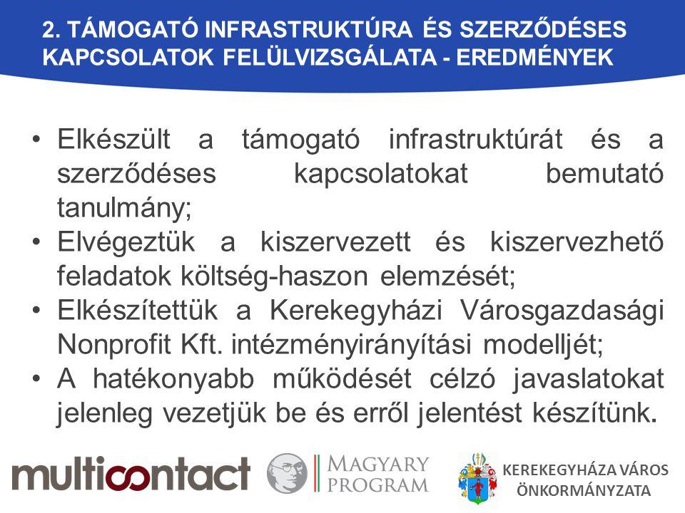 2. Támogató infrastruktúra és szerződéses kapcsolatok felülvizsgálata - EREDMÉNYEK