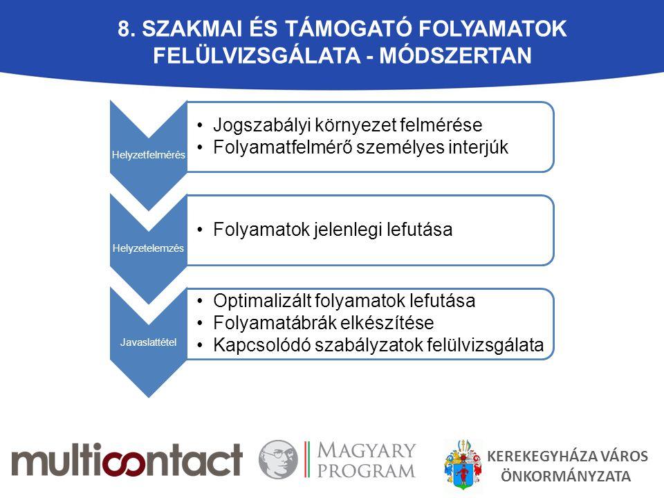 8. Szakmai és támogató folyamatok felülvizsgálata - MÓDSZERTAN