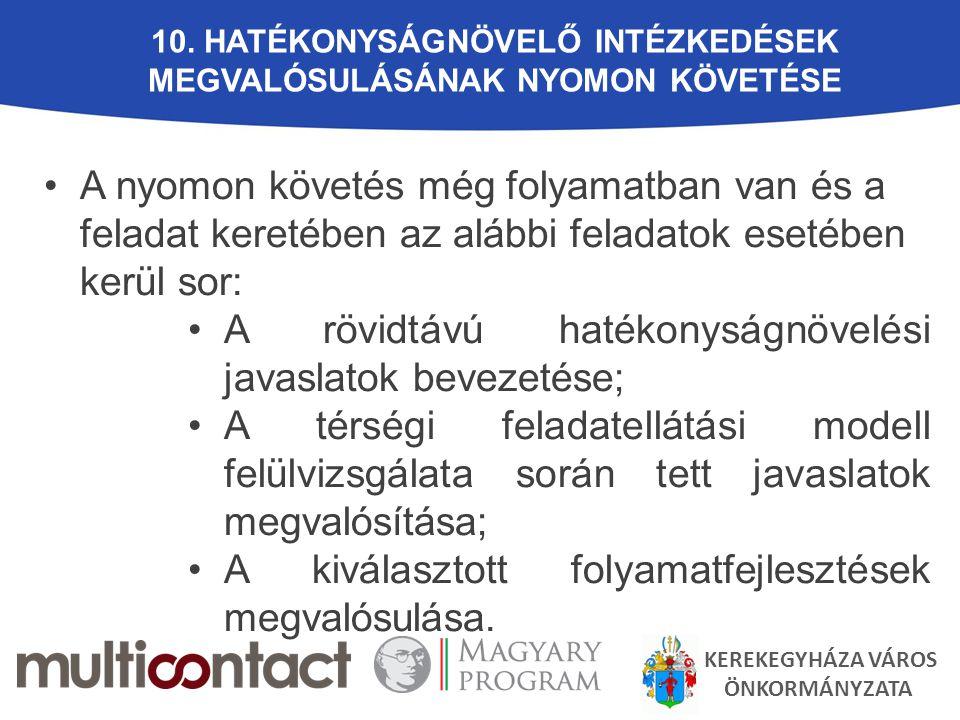10. Hatékonyságnövelő intézkedések megvalósulásának nyomon követése