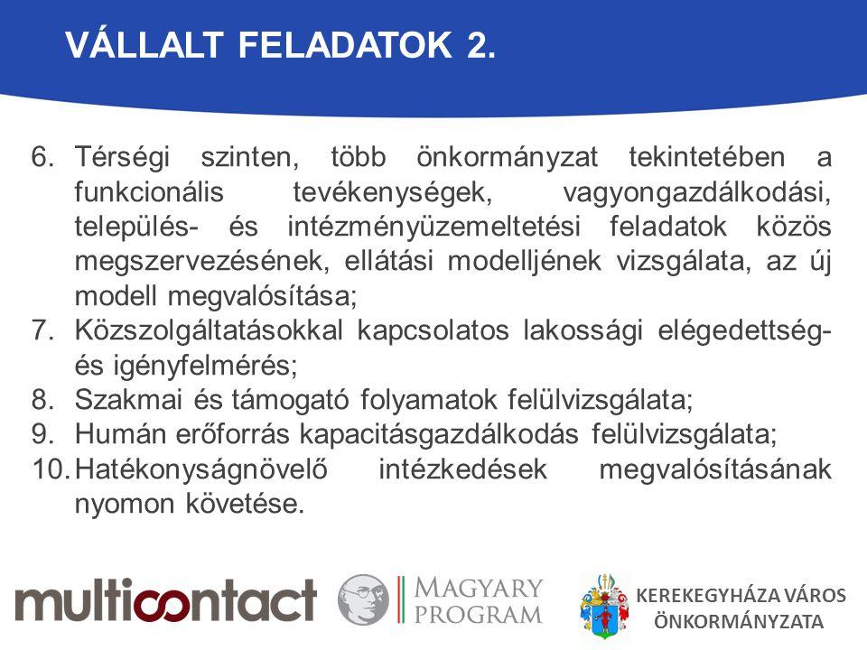 VÁLLALT FELADATOK 2.