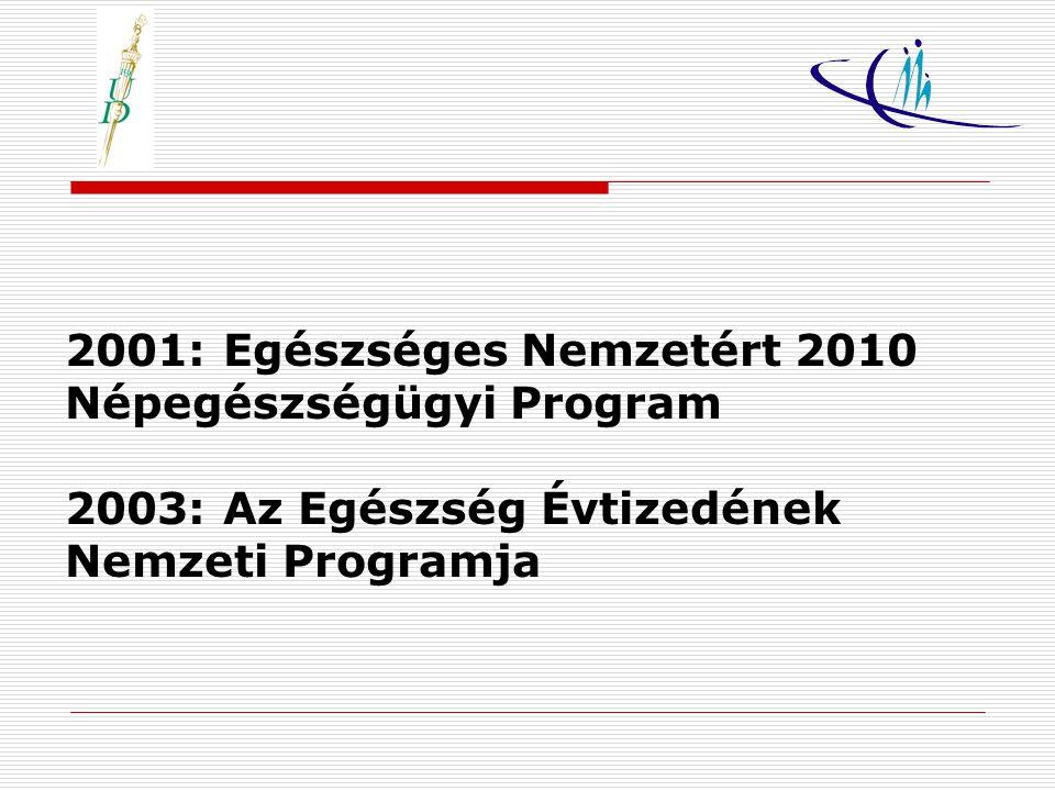 2001: Egészséges Nemzetért 2010 Népegészségügyi Program