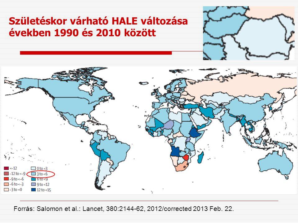 Születéskor várható HALE változása években 1990 és 2010 között