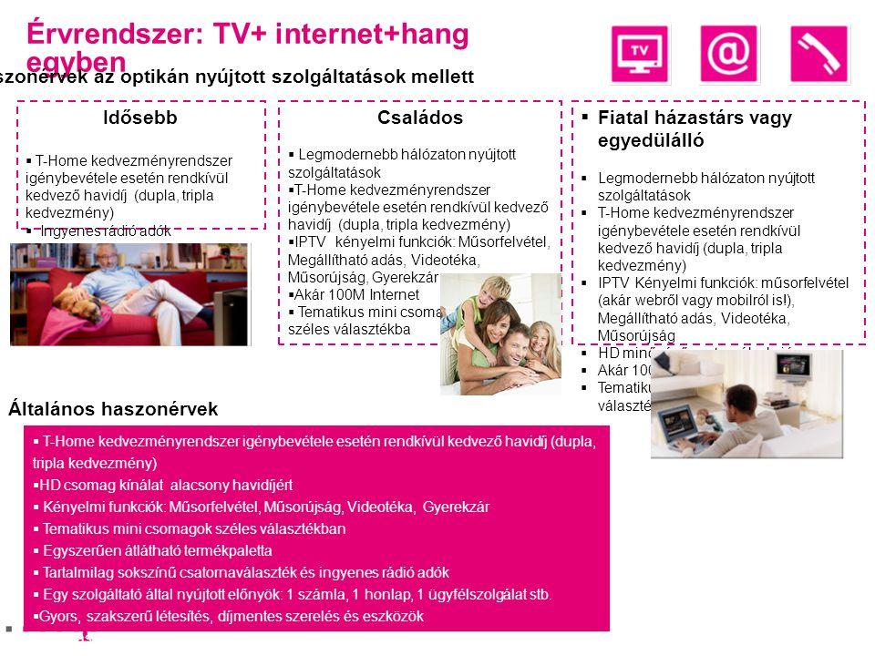 Érvrendszer: TV+ internet+hang egyben