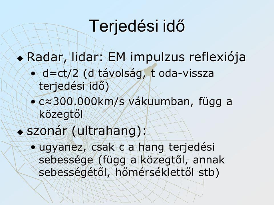 Terjedési idő Radar, lidar: EM impulzus reflexiója szonár (ultrahang):