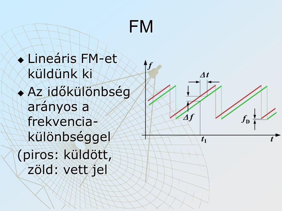 FM Lineáris FM-et küldünk ki