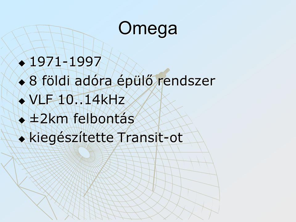 Omega 1971-1997 8 földi adóra épülő rendszer VLF 10..14kHz