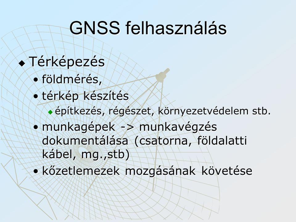 GNSS felhasználás Térképezés földmérés, térkép készítés