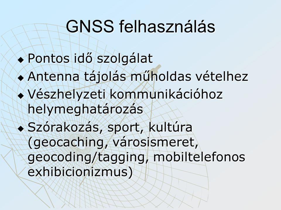 GNSS felhasználás Pontos idő szolgálat