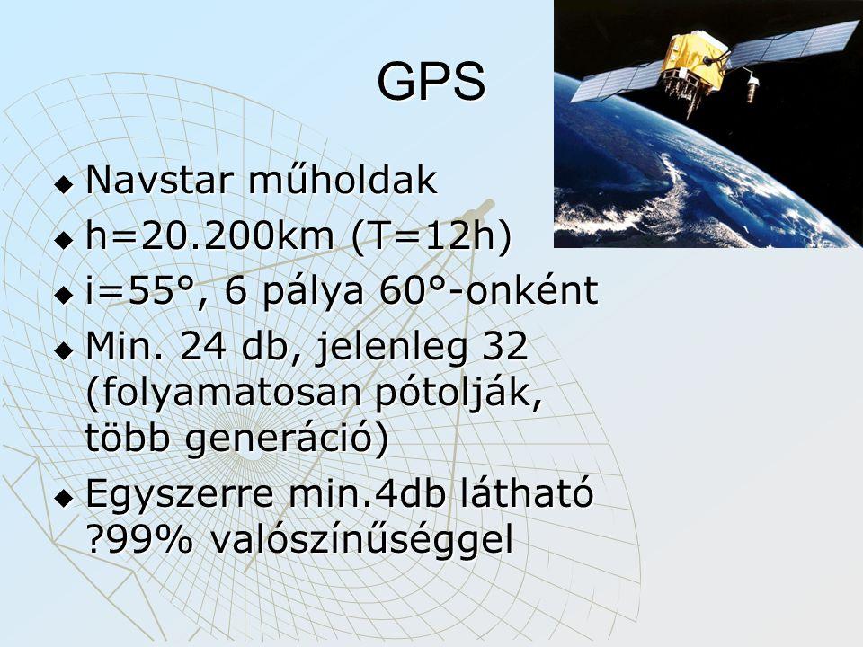 GPS Navstar műholdak h=20.200km (T=12h) i=55°, 6 pálya 60°-onként