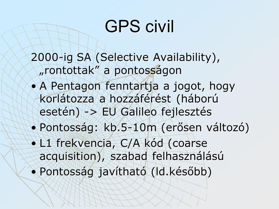 "GPS civil 2000-ig SA (Selective Availability), ""rontottak a pontosságon."