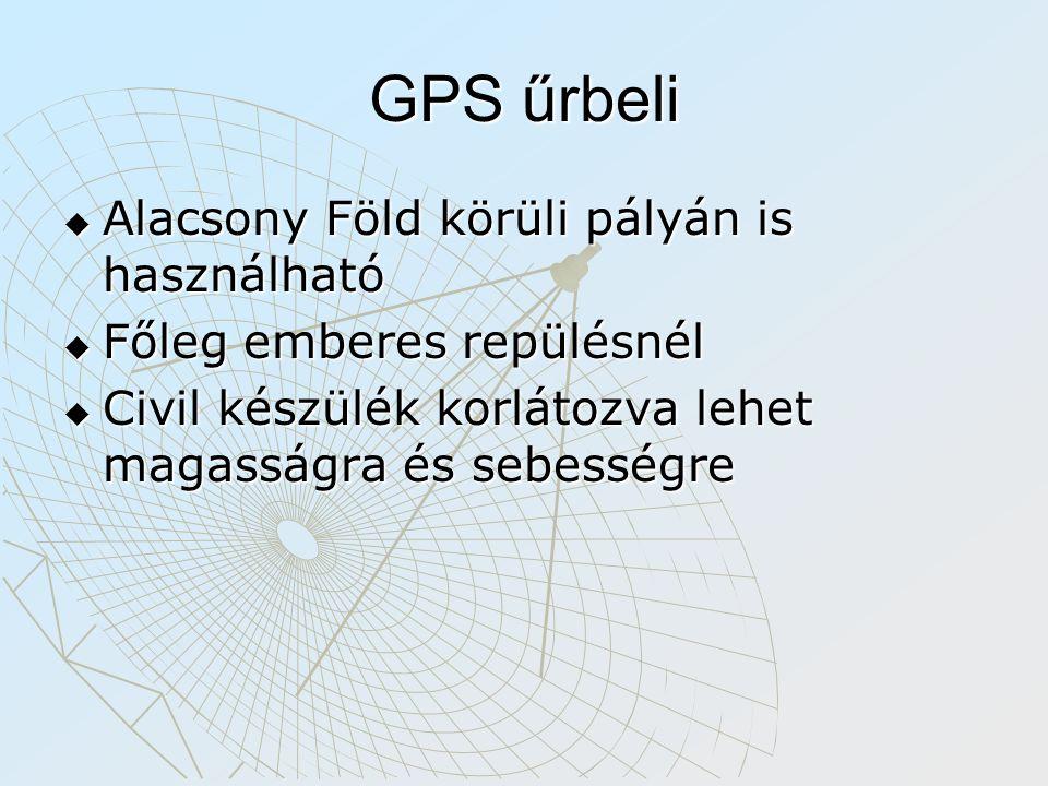 GPS űrbeli Alacsony Föld körüli pályán is használható