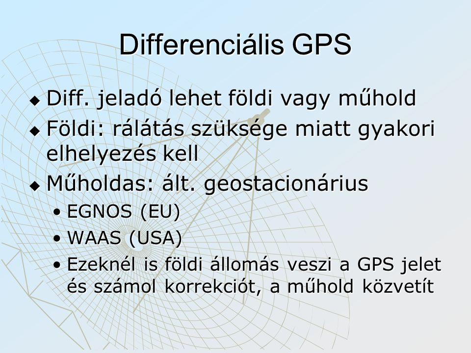 Differenciális GPS Diff. jeladó lehet földi vagy műhold