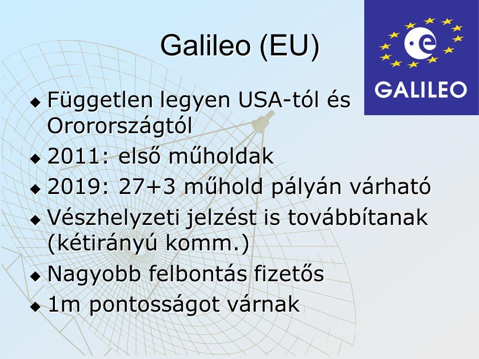 Galileo (EU) Független legyen USA-tól és Ororországtól