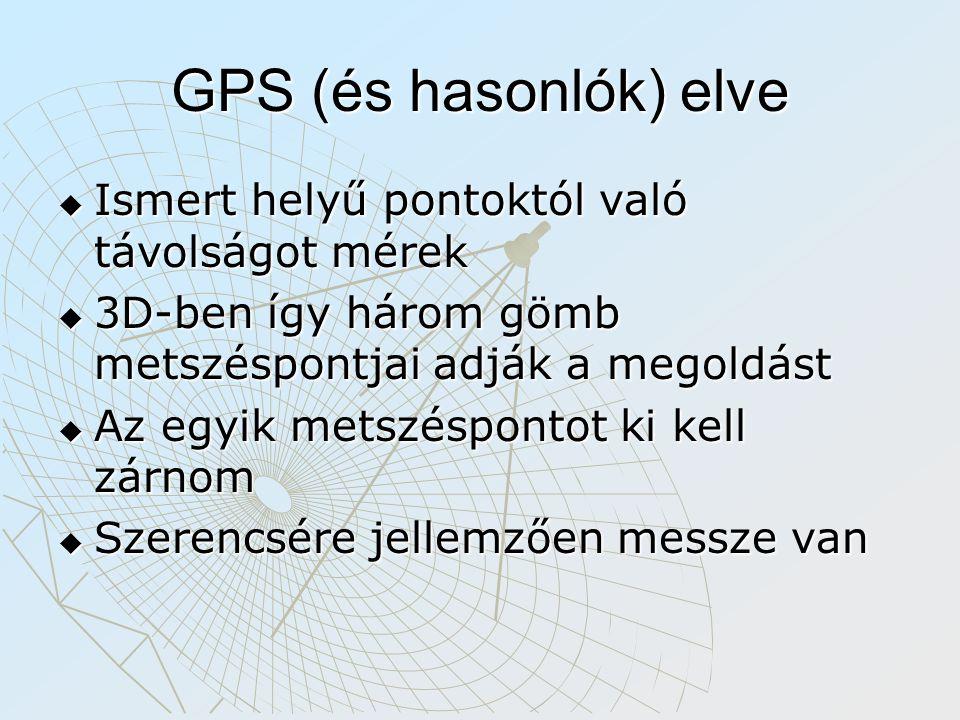 GPS (és hasonlók) elve Ismert helyű pontoktól való távolságot mérek