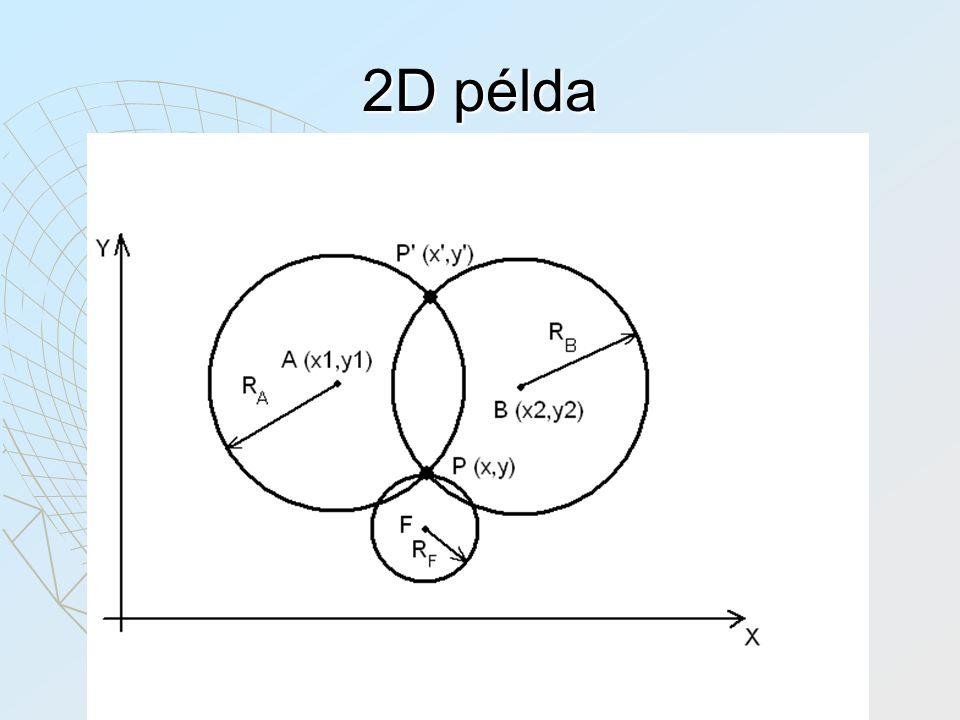 2D példa