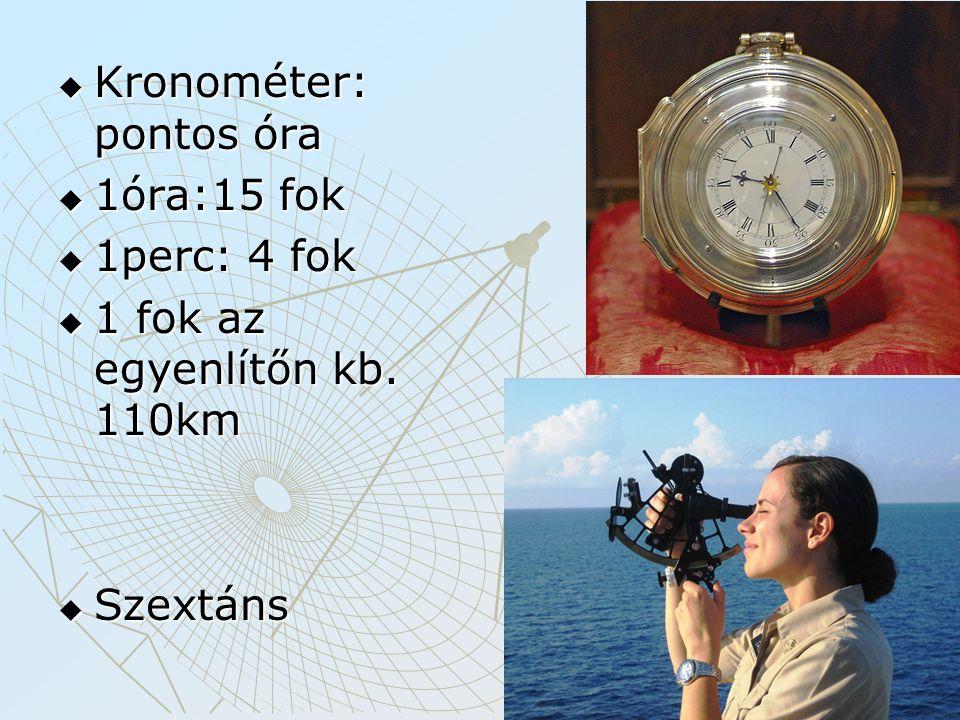 Kronométer: pontos óra