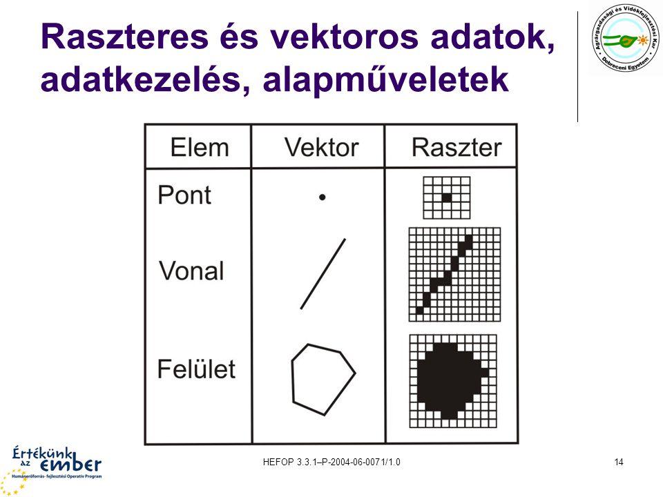 Raszteres és vektoros adatok, adatkezelés, alapműveletek