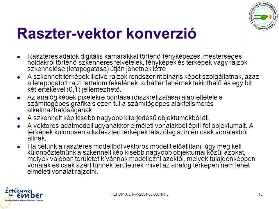 Raszter-vektor konverzió