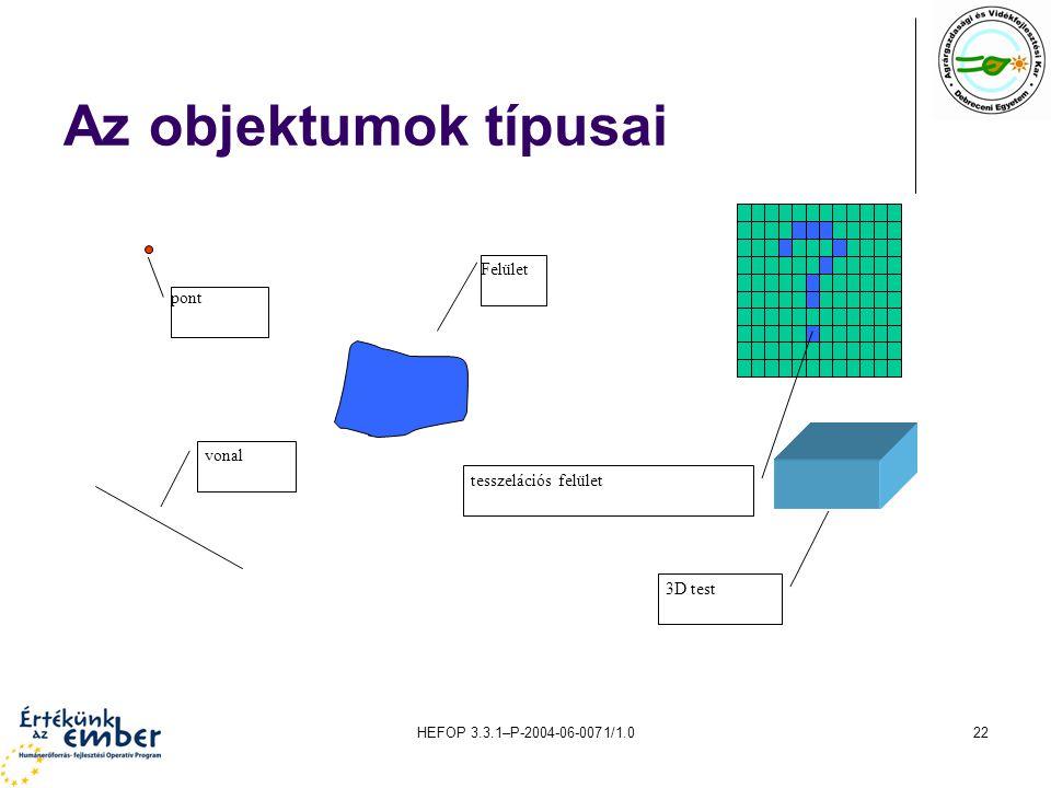 Az objektumok típusai Felület pont vonal tesszelációs felület 3D test